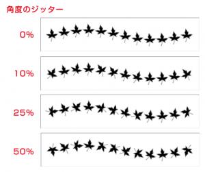 角度のジッターの変化量