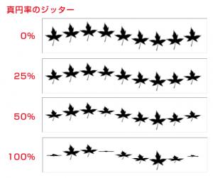真円率のジッターの変化量